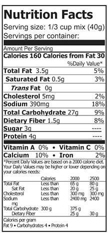 nutrition of gluten free baking and pancake mix