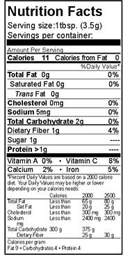 nutrition celery
